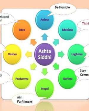 ashta-siddhi